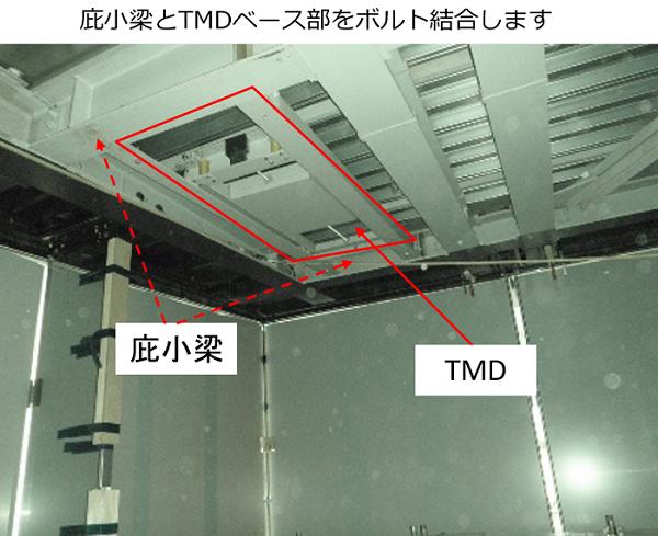 TMD設置状況